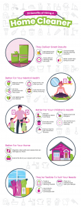 Top reasons to hire a professional home cleaner
